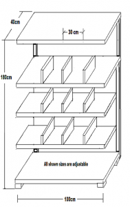Shelf MLS-type 1m